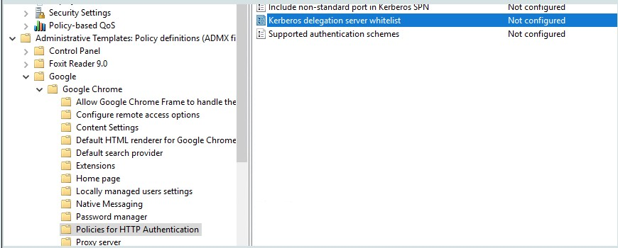 Integrated Authorization for Intranet Sites - Microsoft Tech