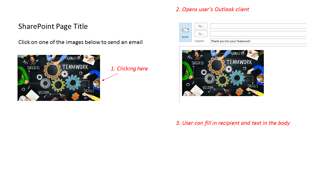Is It Possible To Add A Hyperlink To Launch An Outlook Template