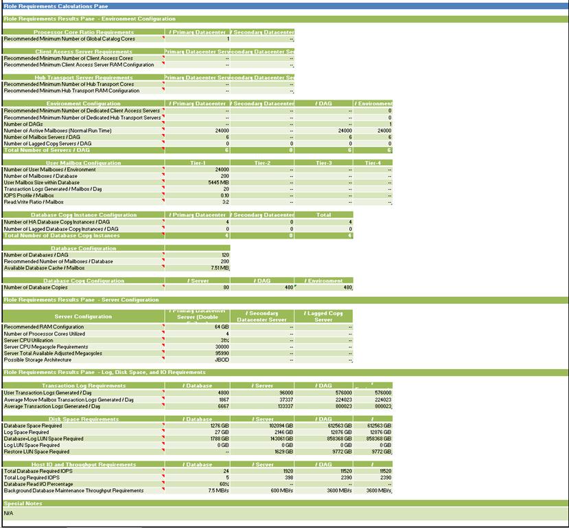 exchange 2010 server role requirements calculator