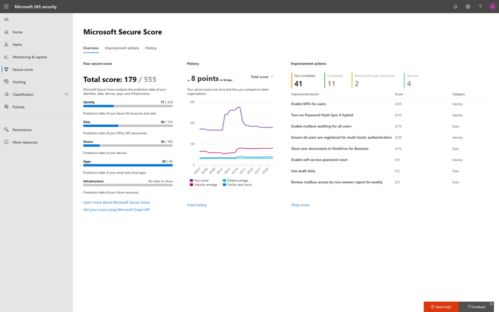 Blog 01 - Microsoft 365 Security Center Reaches General Availability - Final - Image 07.png
