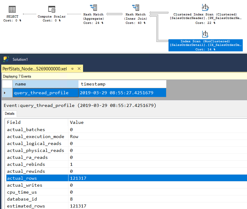 query_thread_profile XE compare with Graphical Plan