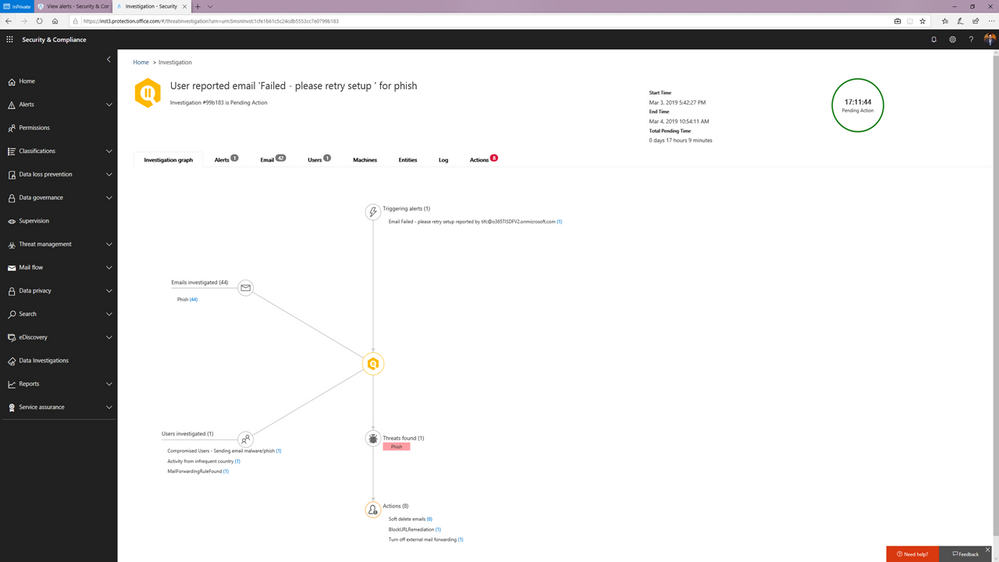Investigation graph showing a summary of relevant emails and users with threats and recommended actions.