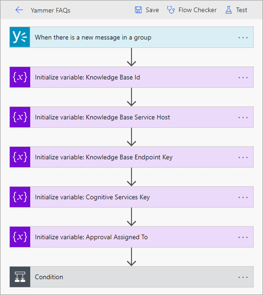 flow-yammer-faqs.png
