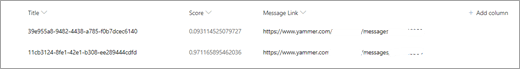 messages-in-sharepoint-list.png