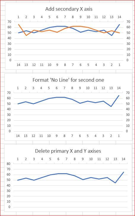 Chart02.JPG