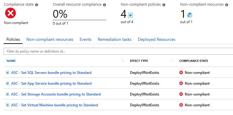 Compliance - Non-compliant.png