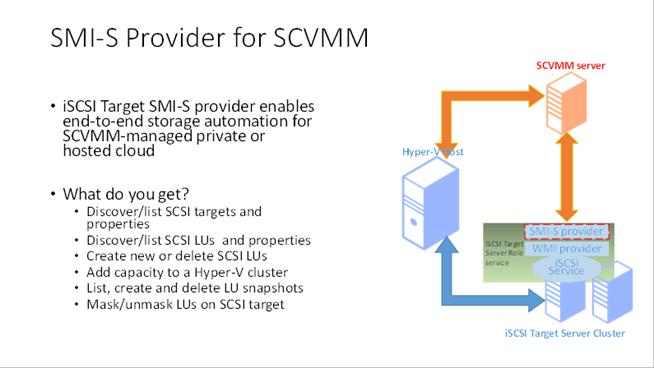 iSCSI Target Server in Windows Server 2012 R2 - Microsoft