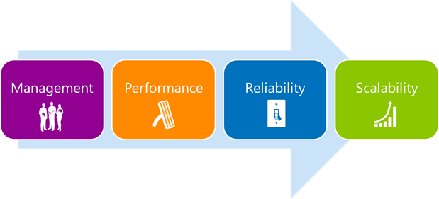DFS Replication in Windows Server 2012 R2: Revenge of the