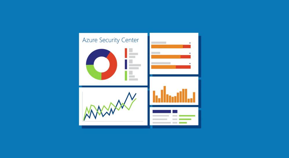 Azure Security Center.PNG