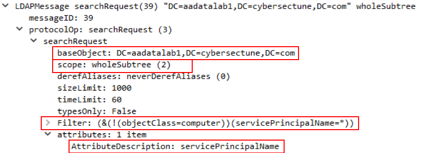 Figure 2- LDAP query that looks for all user accounts with a SPN set