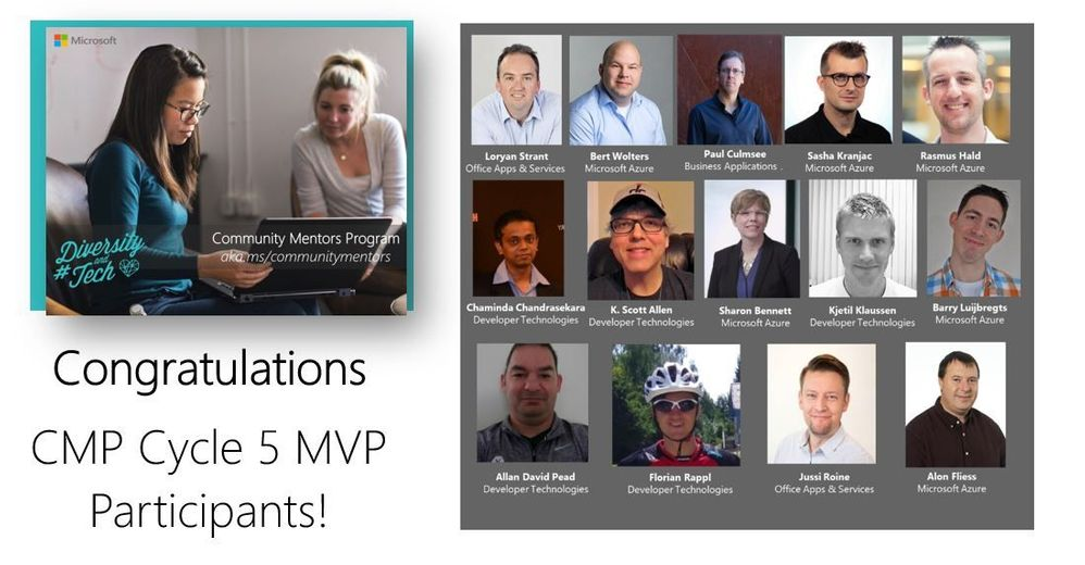Community Mentors Program: Cycle 5 MVPs