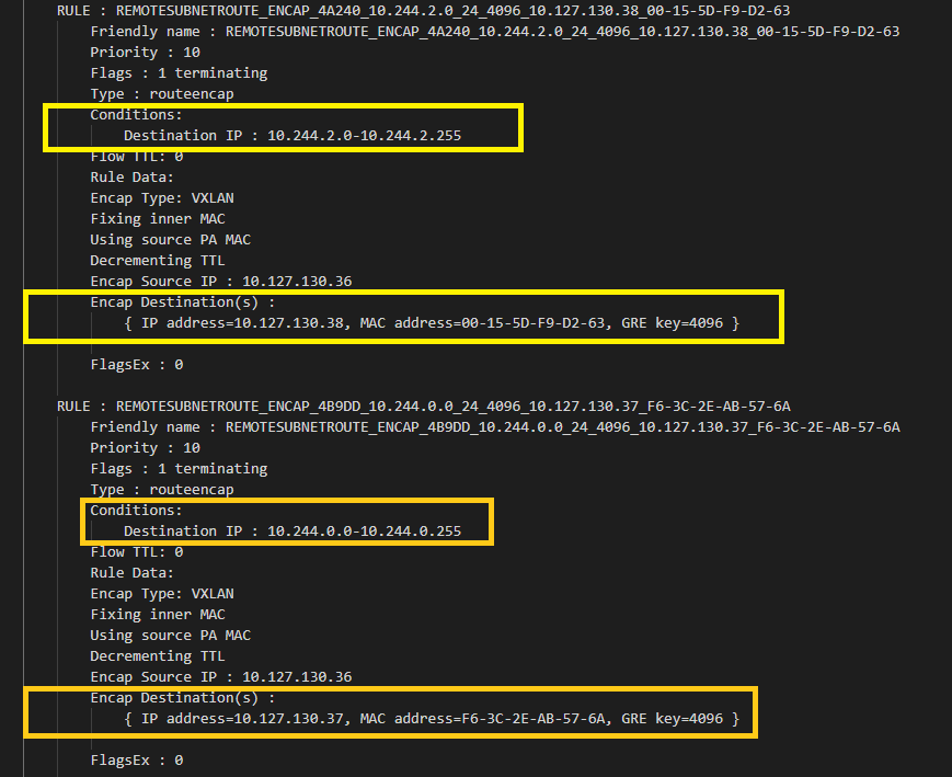 VFP RemoteSubnetRoute rules used for VXLAN packet encapsulation