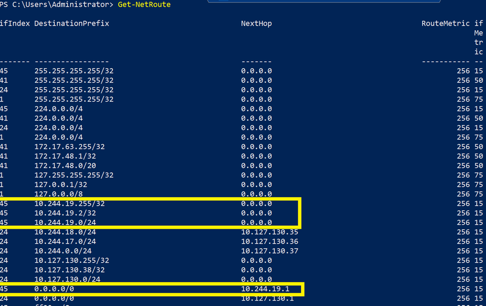 Quad-zero static routes for a node with pod subnet 10.244.19.0/24