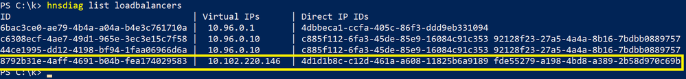 Typical HNS Loadbalancer objects on Windows