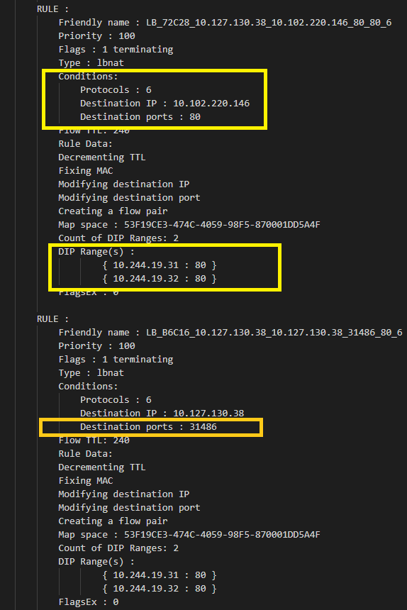 Reference VFP rules used for load-balancing containers