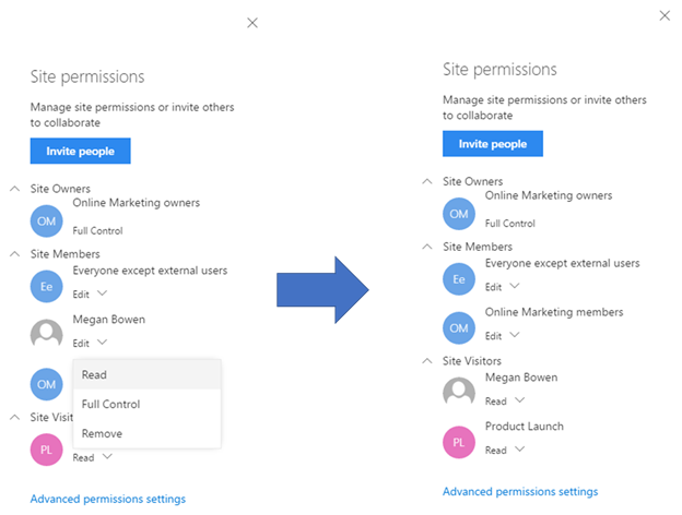 Changing permission levels directly in panel