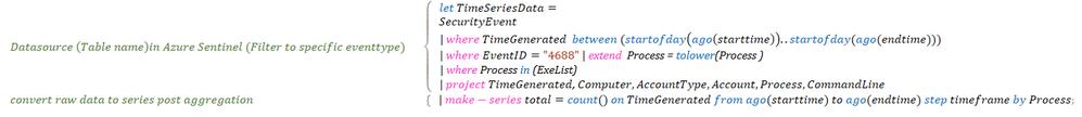 2-Data Preparation.png