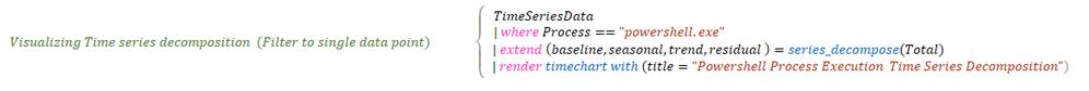 3-Data Visualization.png
