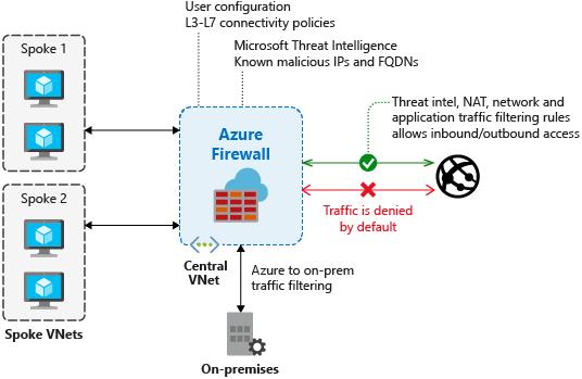 Azure-firewall.png