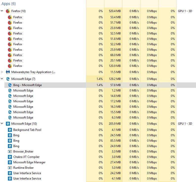 Classic-Chromium-Firefox CPU Use.jpg