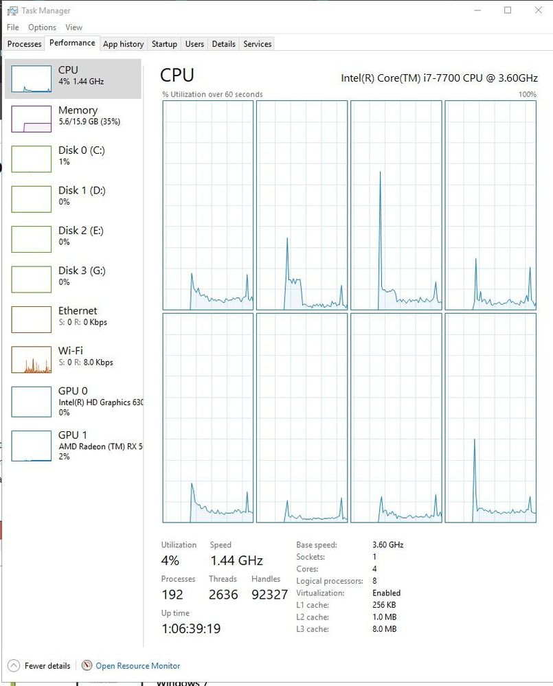 W10 Task Manager CPU Cores.jpg
