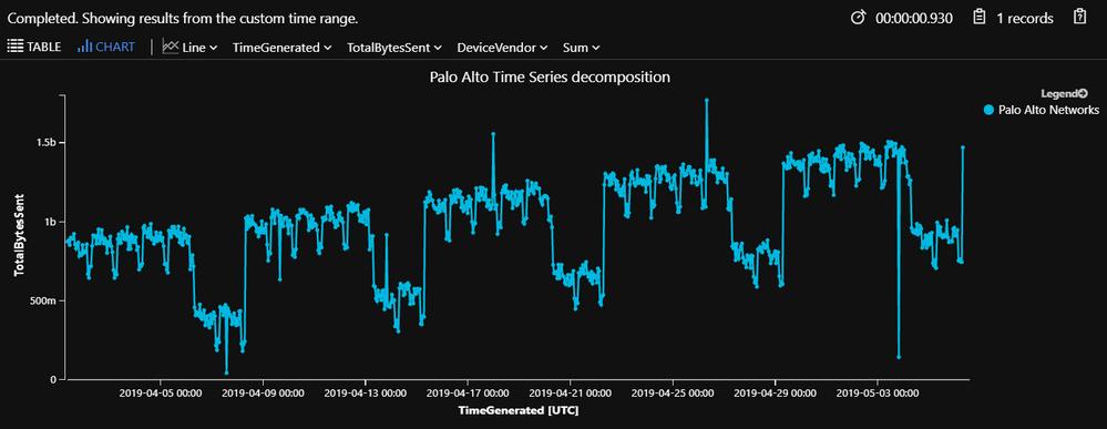 2-visualization decomposition.PNG