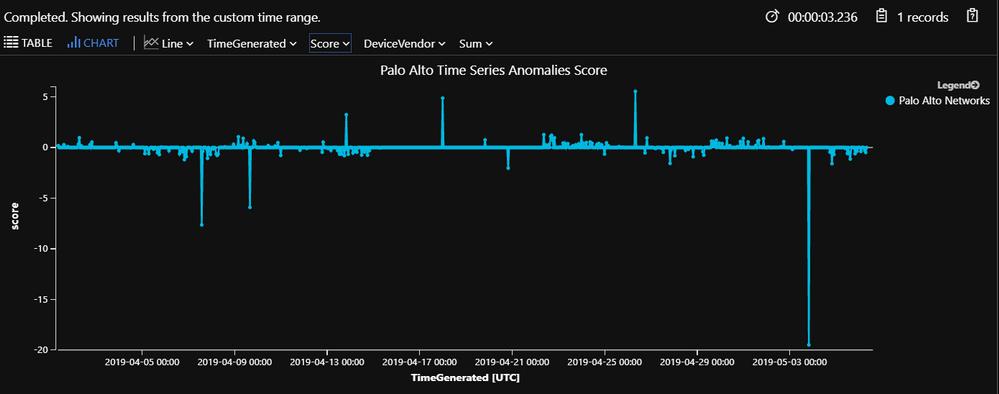 8-score visualization.png