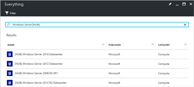 Azure Marketplace Images with pre-configured Azure Hybrid Use Benefit