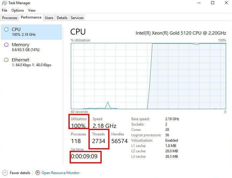 Load test (JMeter) [New Server]