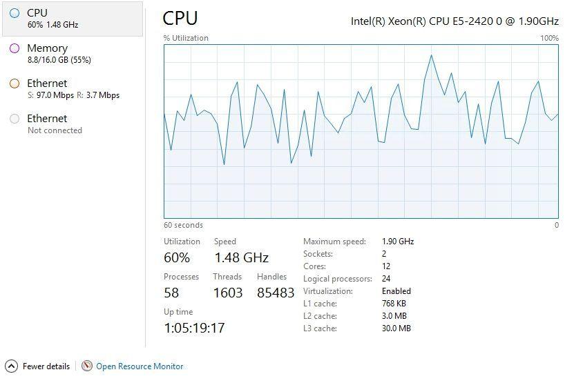 Load test (JMeter)+ Real Production [Old Server]