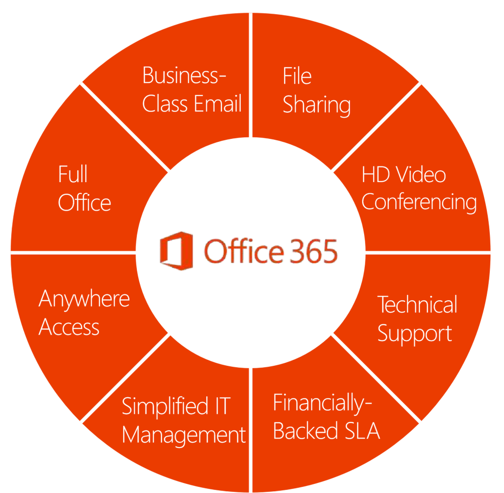 office-365_6-1024x1001.png