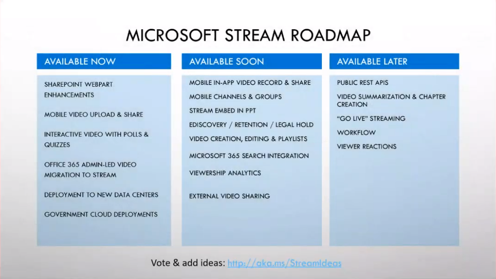 2019-06-14 09_36_33-(10) Engage and inform your organization with intelligent video - Microsoft Stre.png