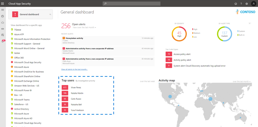 Image 1: Cloud App Security dashboard: Top user view by investigation priority