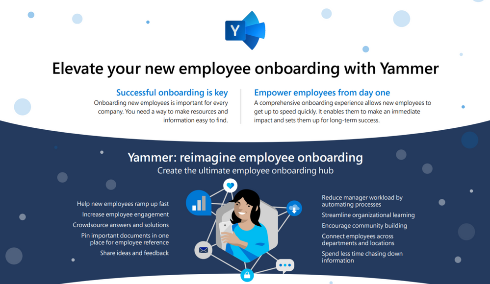 A sneak peek at the Yammer onboarding guide. Get the 10 step guide for FREE
