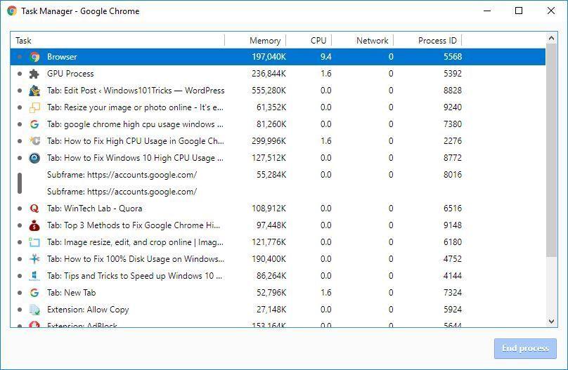 Google-Chrome-Task-Manager-