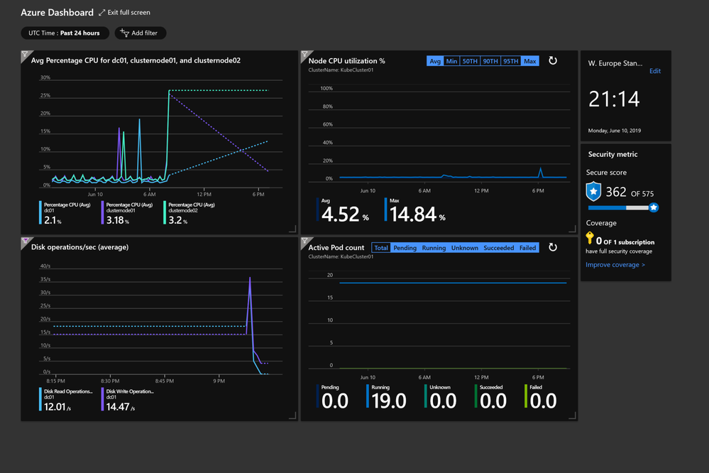 full-screen-azure-dashboard.png
