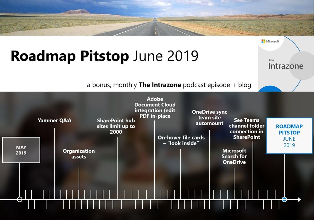 The Intrazone Roadmap Pitstop - June 2019 graphic showing some of the highlighted features released in June 2019.