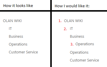 Sharepoint order.png