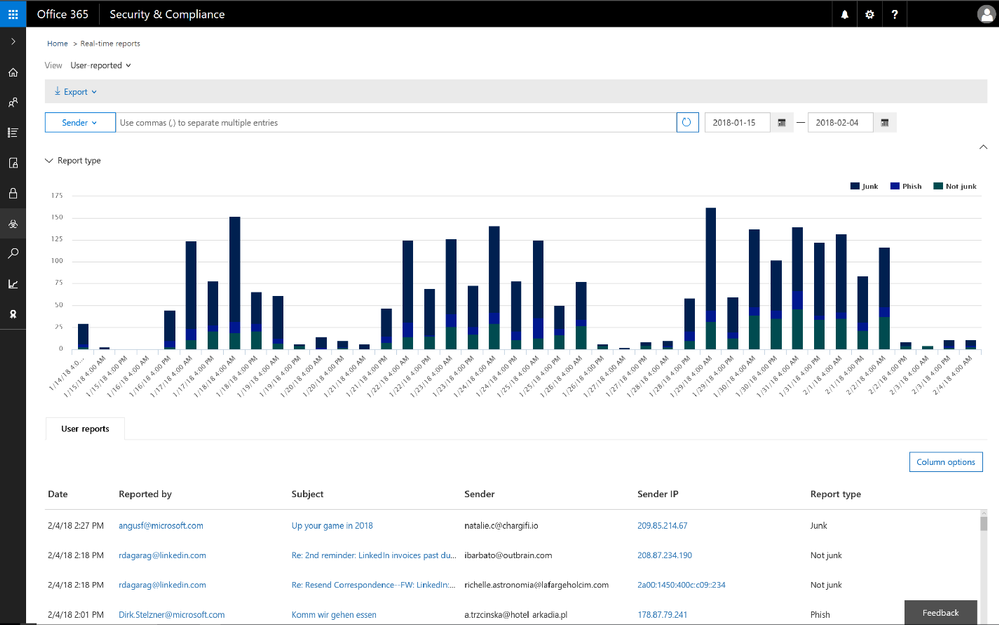 Real-time report showing all user-submitted emails