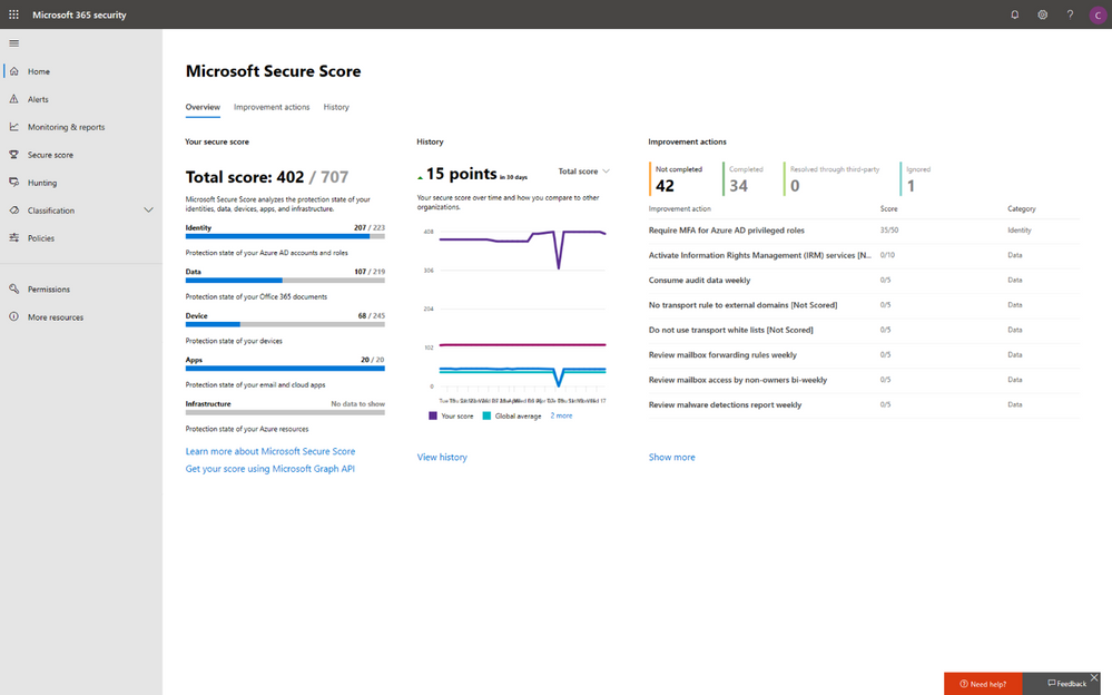 2019 - Blog 04 - Secure Score - Secure Score at Inspire - SC Overview.png
