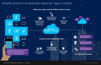 Simplify access to on-prem resources and stay in control with EMS.png