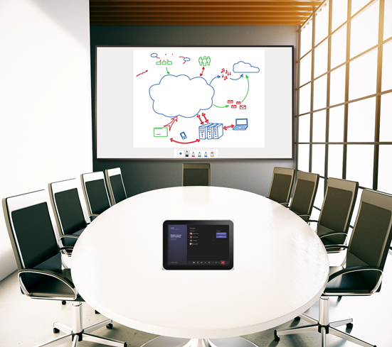 Microsoft Whiteboard in Microsoft Teams Rooms.