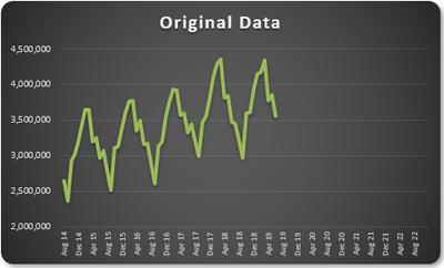 Image 01 - Original Data.png