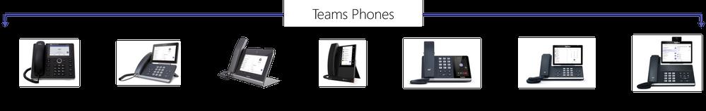 Phones Blog.png