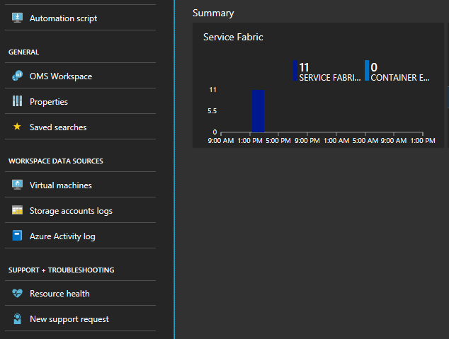 OMS solution resource in Azure Portal