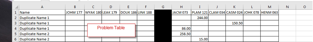 Problem Table.png