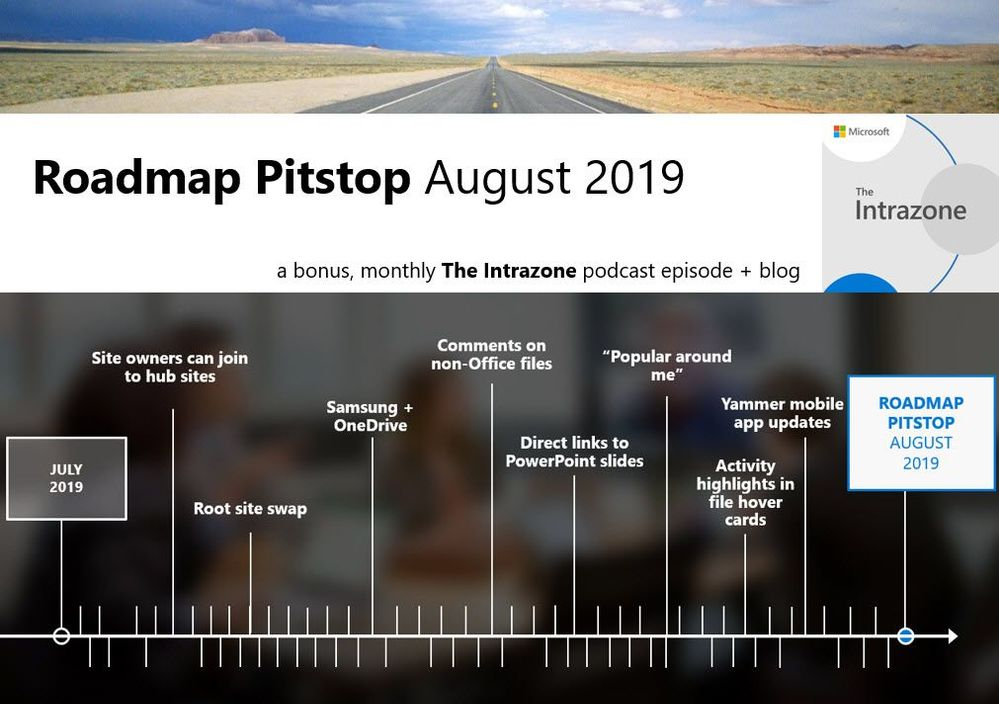 The Intrazone Roadmap Pitstop - August 2019 graphic showing some of the highlighted features released in August 2019.