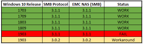 WIndows-SMB-EMC-NAS.PNG