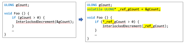 Figure 5 Compiler transformation of globals to proxy references that can be patched to the right address at runtime.