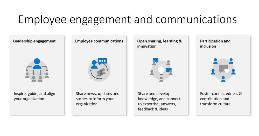 Employee engagement and communications.JPG